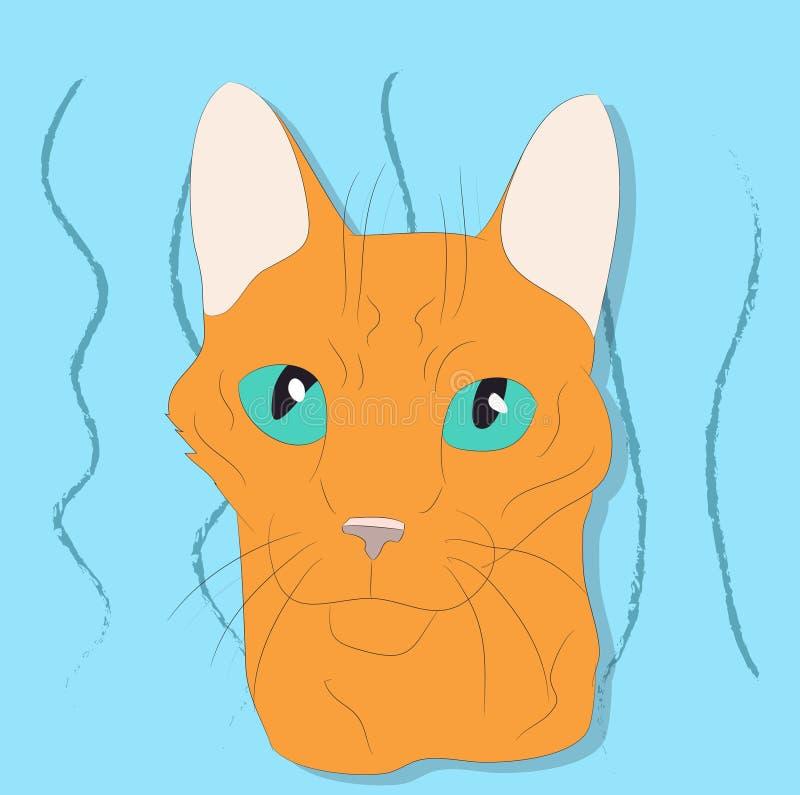 Vektorillustration av en stående av en katt på en kulör bakgrund royaltyfri foto