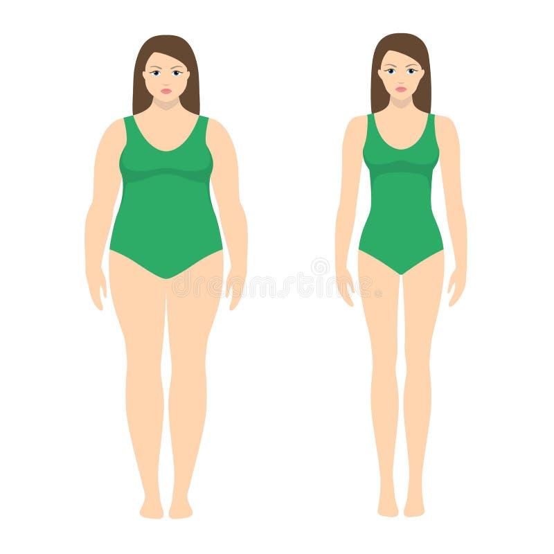 Vektorillustration av en viktförlust för kvinna före och efter Kvinnlig kropp i plan stil Banta och feta flickor vektor illustrationer