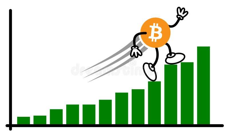 Vektorillustration av ett Bitcoin tecken som upp kör den skapade trappan från diagram stock illustrationer