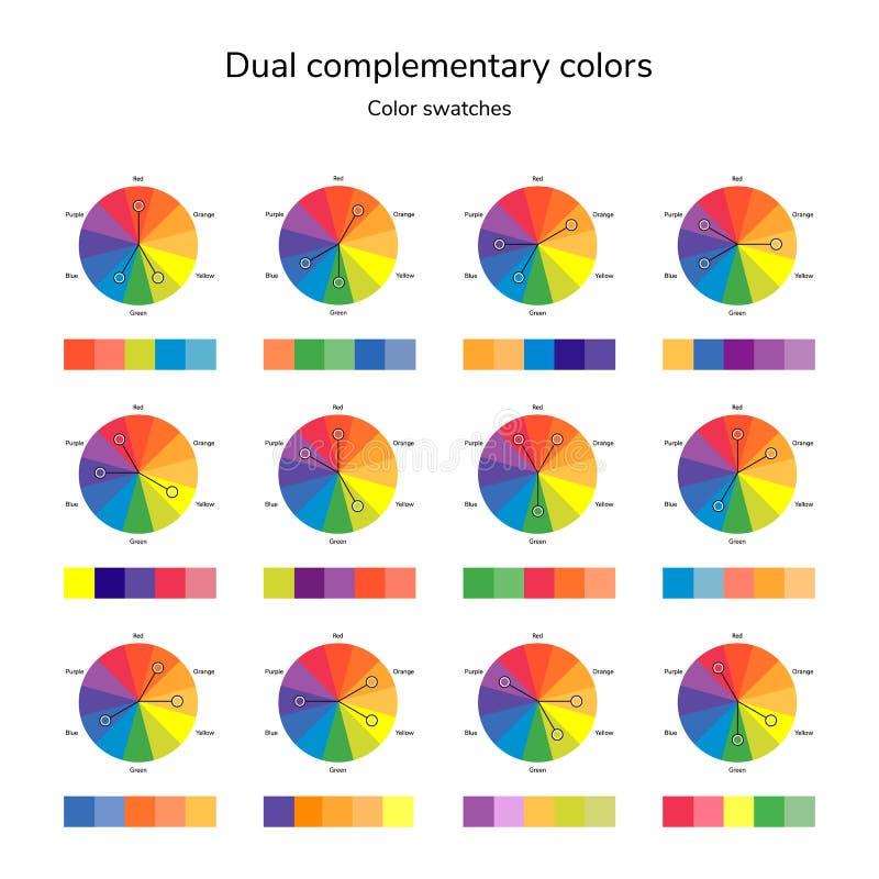 Vektorillustration av färgcirkeln, infographics, palett som är dubbel stock illustrationer
