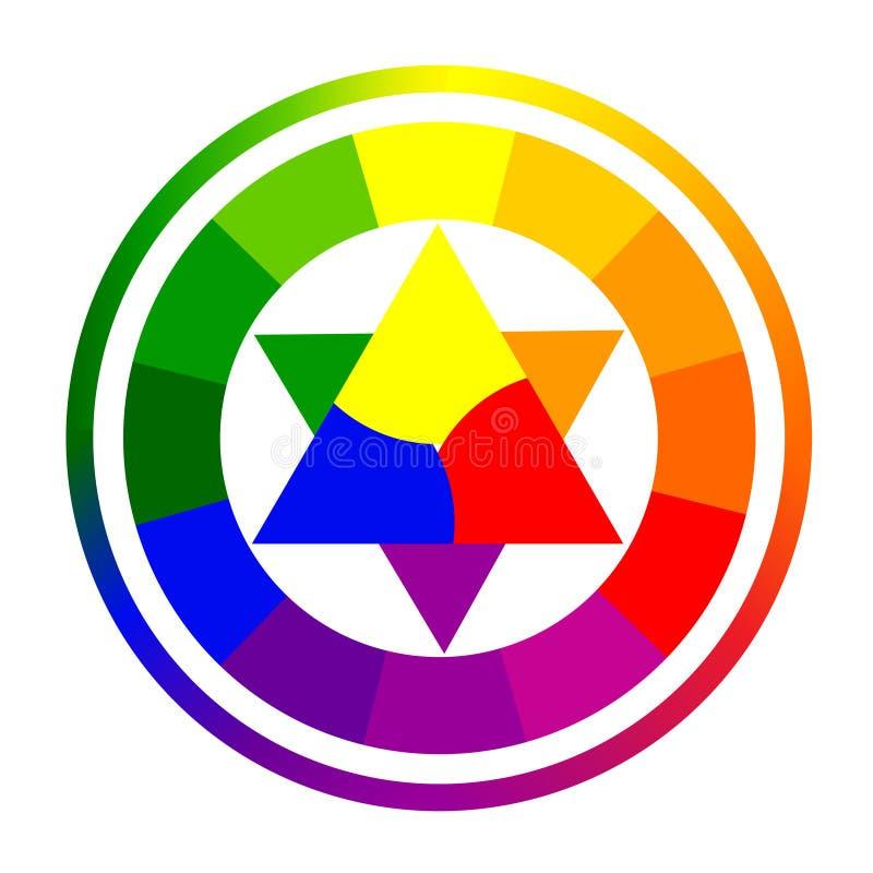 Vektorillustration av färgcirkeln av tolv färger royaltyfri illustrationer