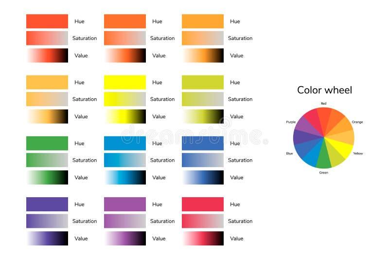 Vektorillustration av färgcirkeln, ton, mättande, värde, infographics vektor illustrationer