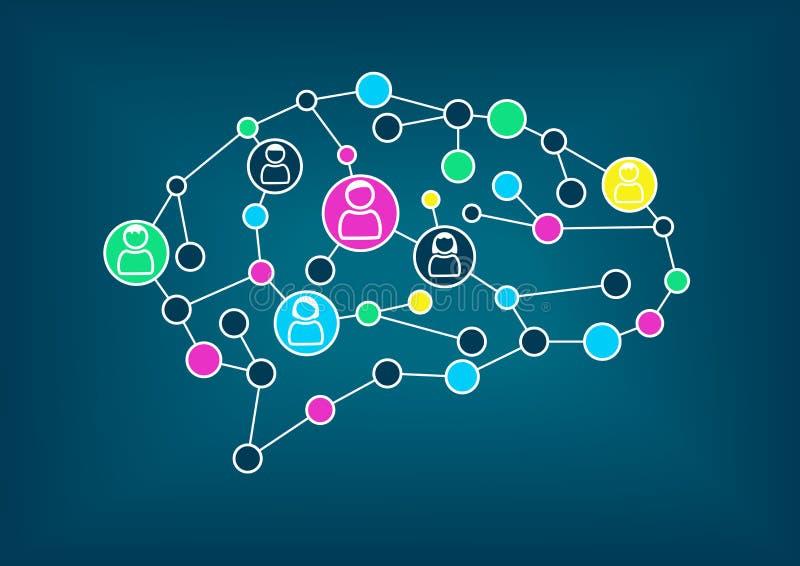 Vektorillustration av hjärnan Begrepp av uppkopplingsmöjlighet, lära för maskin, konstgjord intelligens stock illustrationer