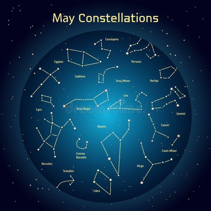 Vektorillustration av konstellationerna natthimlen i Maj Glöda ett mörker - blå cirkel med stjärnor i utrymme vektor illustrationer