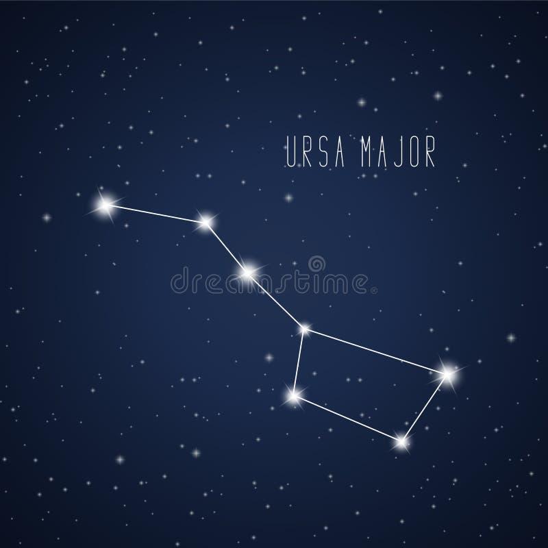 Vektorillustration av Ursa Major konstellation royaltyfri illustrationer