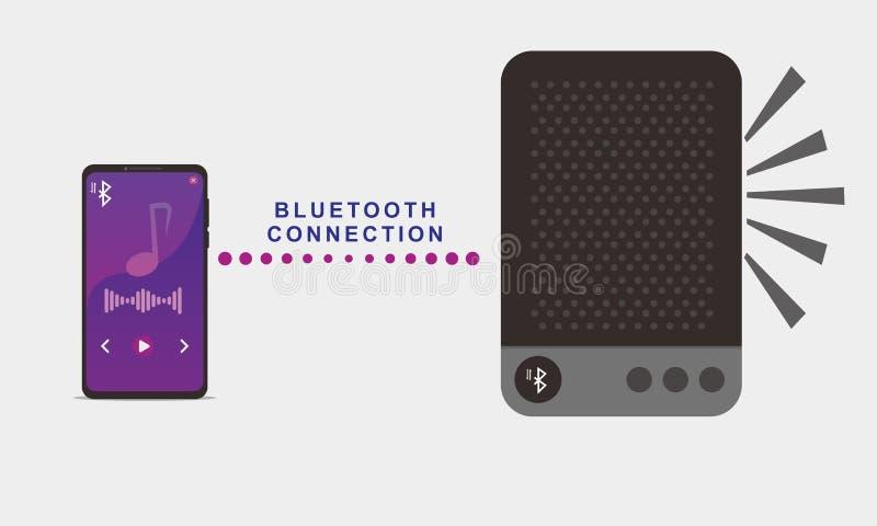 Vektorillustration des Spielens von Musik auf Smartphone unter Verwendung bluetooth Sprechers lizenzfreie abbildung