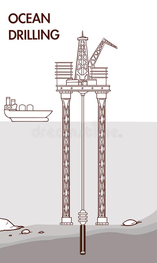 Vektorillustration einer Ozean-Bohrung stock abbildung