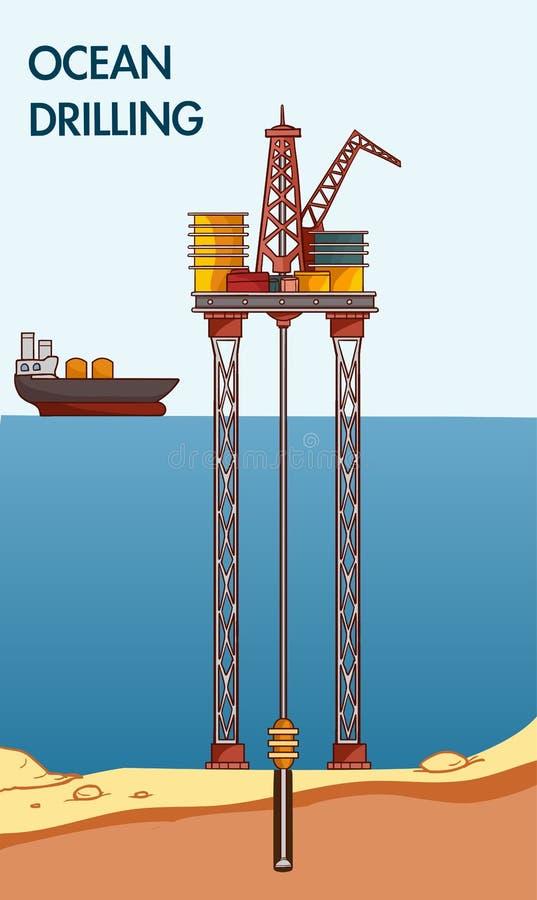 Vektorillustration einer Ozean-Bohrung lizenzfreie abbildung