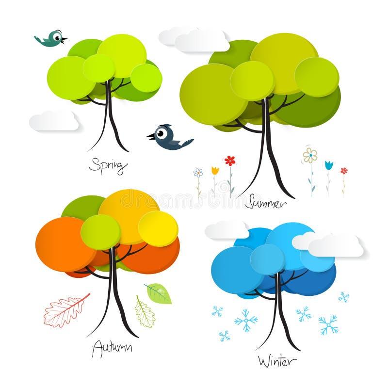 Vektorillustration för fyra säsonger vektor illustrationer