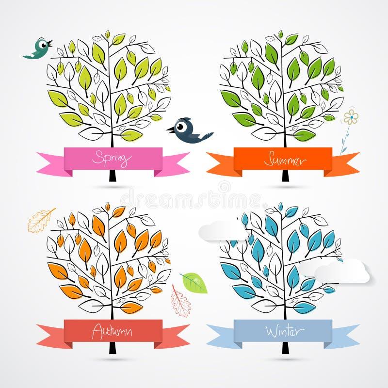 Vektorillustration för fyra säsonger stock illustrationer