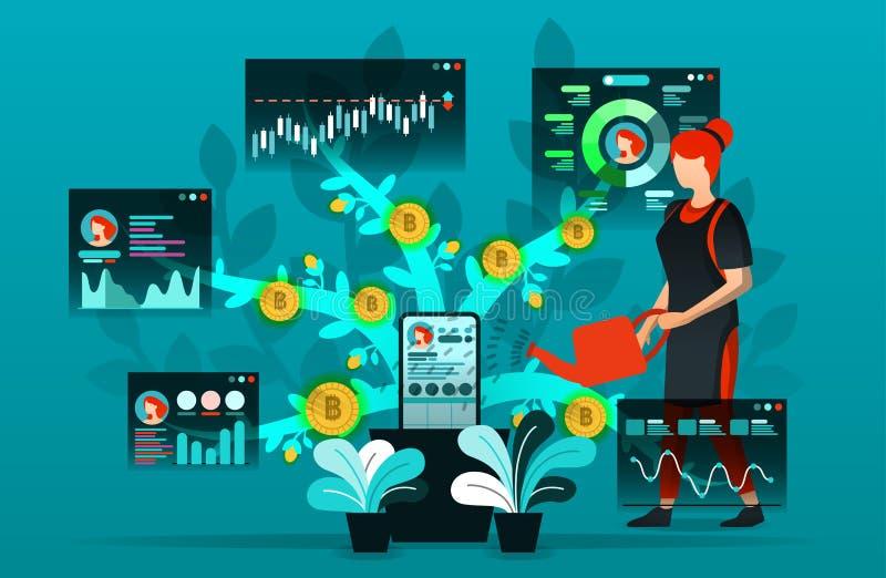 Vektorillustration, flache Zeichentrickfilm-Figur, über Technologie, Finanzierung, Social Media, Bildschirmanzeige von den Stange vektor abbildung