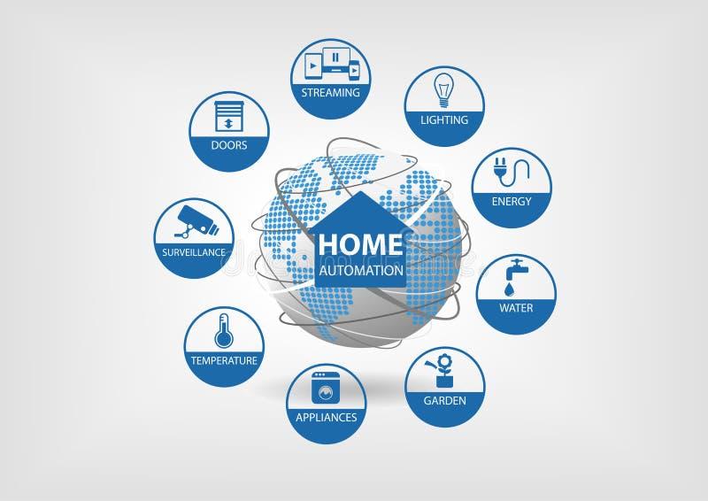 Vektorillustration med den olika linjen symboler Smart begrepp för hem- automation med smarta avkännare royaltyfri illustrationer