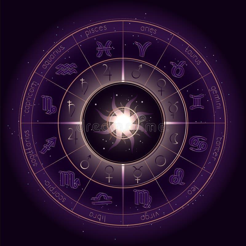 Vektorillustration med horoskopcirkeln, zodiaksymboler och pictogramsastrologiplaneter på bakgrunden för himmel för stjärnklar na vektor illustrationer
