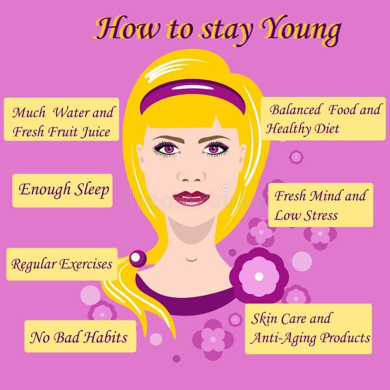 Vektorillustration med rådgivning hur man blir ungt stock illustrationer