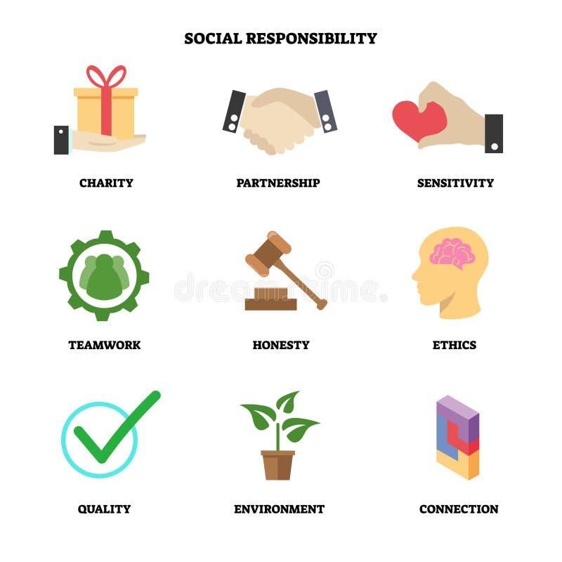 Vektorillustration med symbolsuppsättningen för socialt ansvar Samling med välgörenhet- och partnerskapsymboler FöretagsCSR-grund stock illustrationer