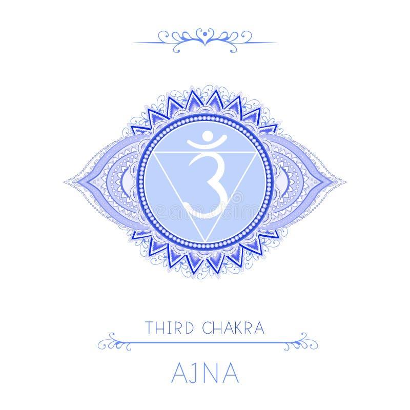 Vektorillustration mit Symbol chakra Ajna - drittes Auge chakra und dekorative Elemente auf weißem Hintergrund lizenzfreie abbildung