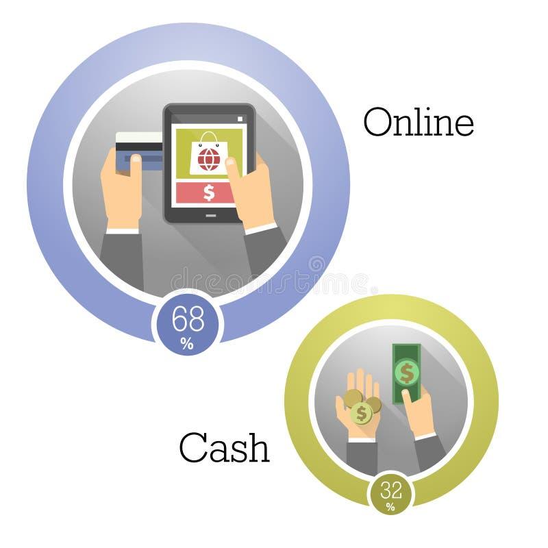 vektorillustrationbegrepp av betalningmetoder Plan designsymboler för mobil, elektroniskt och kontantbetalningar vektor illustrationer