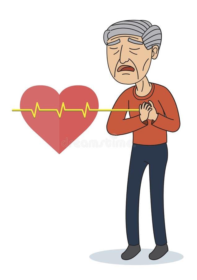 Vektorillustrationen av gamala mannen som har bröstkorgen, smärtar royaltyfri illustrationer