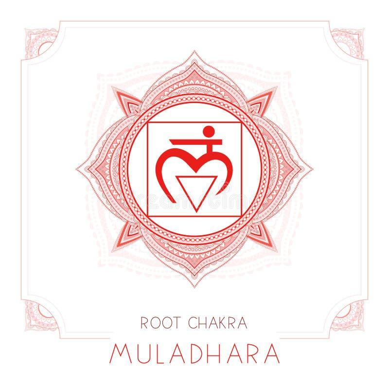 Vektorillustrationen med symbolet Muladhara - rota chakraen och den dekorativa ramen på vit bakgrund stock illustrationer