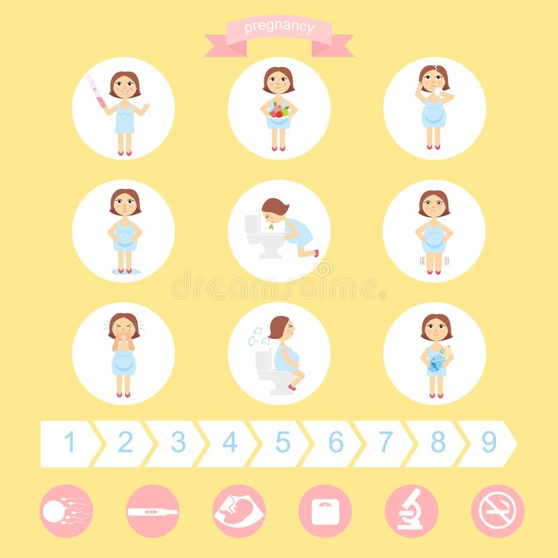 Vektorillustrationtecken av havandeskaptecken - toxemi av havandeskap, bulnad, emotionell ostadighet, mageproblem stock illustrationer