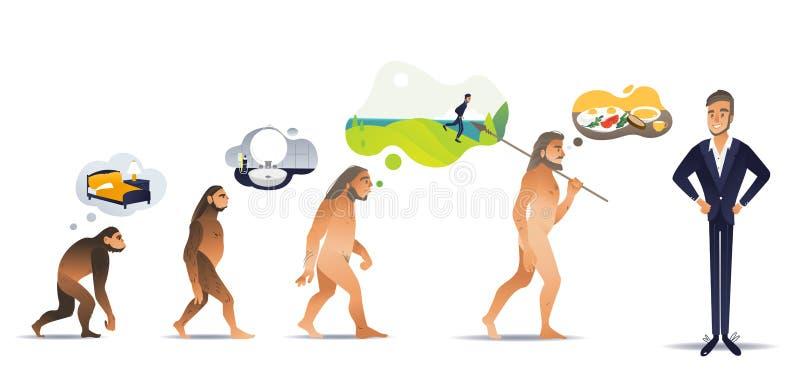Vektorillustrationuppsättning av morgonevolution av mannen från att vakna upp i säng som apa till den säkra affärsmannen royaltyfri illustrationer