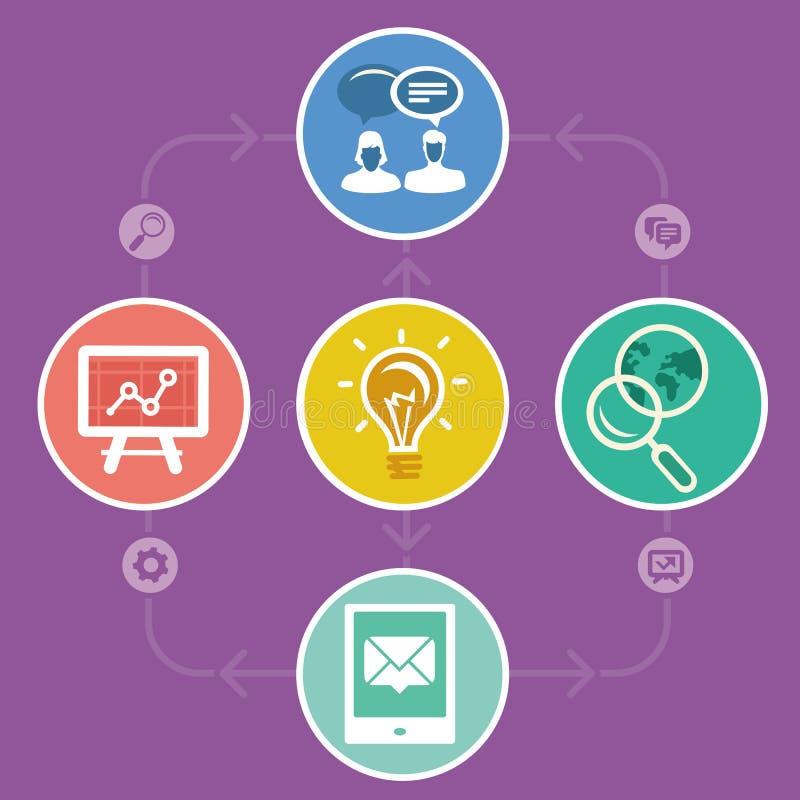 Vektorinternet-Marketingstrategie stock abbildung