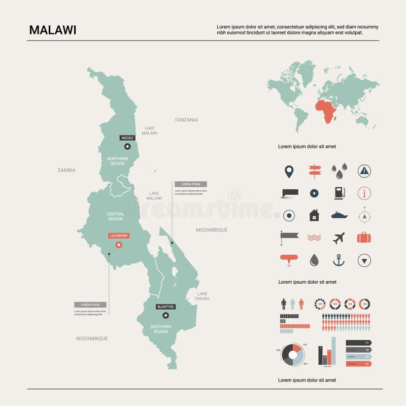 Vektorkarte von Malawi stock abbildung