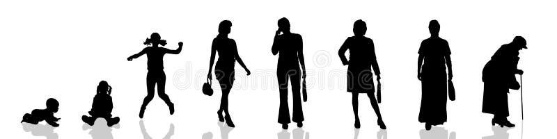 Vektorkontur av kvinnan stock illustrationer
