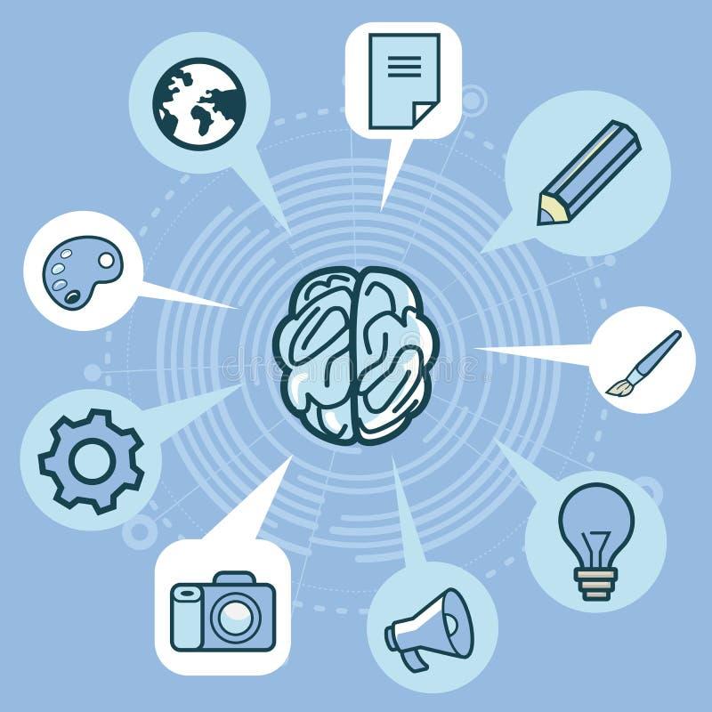 Vektorkreativitätskonzept - Gehirn und Ikonen vektor abbildung