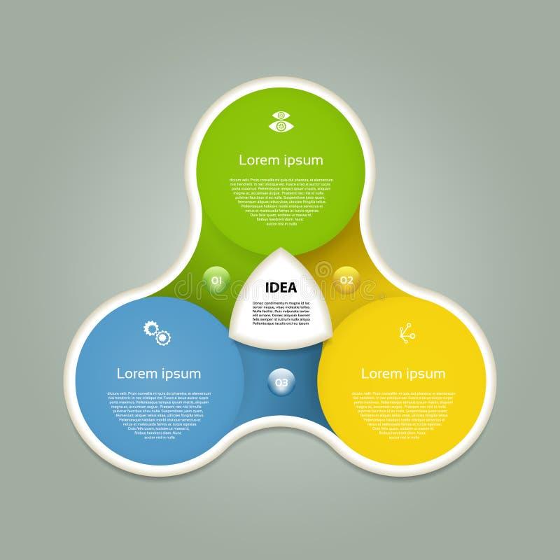 Vektorkreis infographic Schablone für Diagramm, Diagramm, Darstellung und Diagramm Geschäftskonzept mit drei Wahlen, Teile, Schri lizenzfreie abbildung