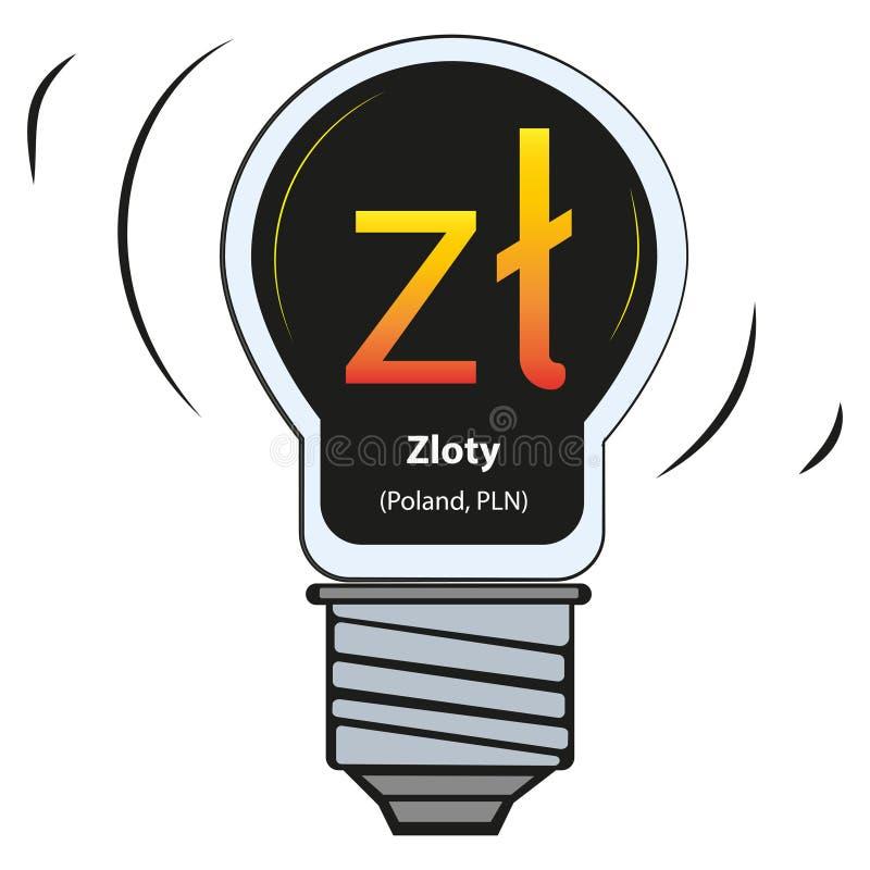 Vektorlampa med valutatecknet - Zloty Polen, PLN royaltyfri illustrationer