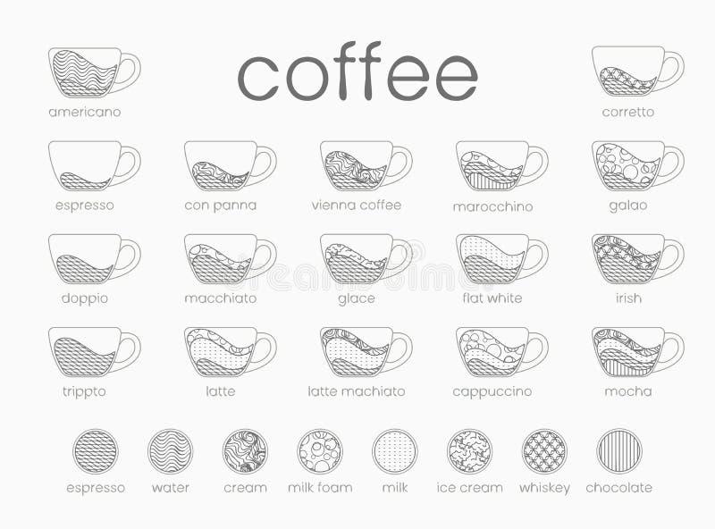 Vektorlinje infographic kaffeuppsättning E Häll kaffebönor också vektor för coreldrawillustration vektor illustrationer