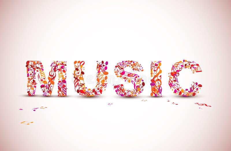 Vektormusik-Beschriftungsthema gebildet von den schwarzen Anmerkungen stock abbildung