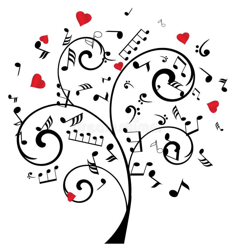 Vektormusik noterar trädet stock illustrationer