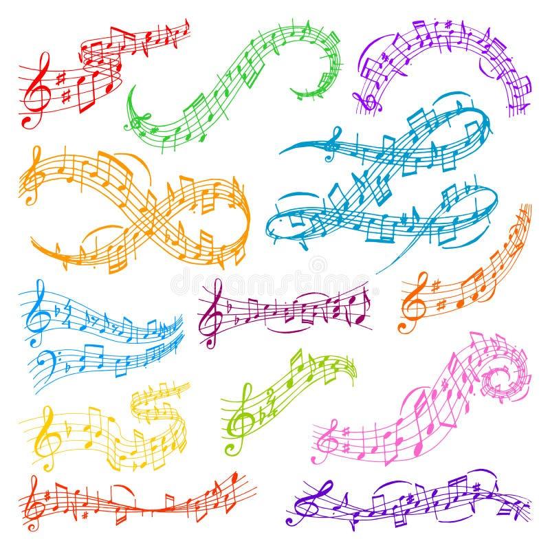 Vektormusikanmerkungsmelodiensymbol-Vektorillustration lizenzfreie abbildung