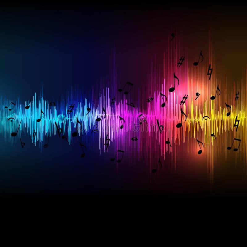 Vektormusikutjämnaren vinkar bakgrund, spektrumabstrakt begrepp vektor illustrationer