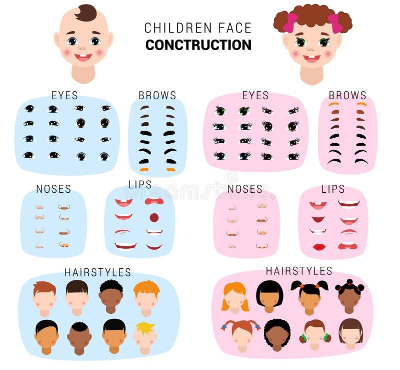 Vektorn för barnframsidakonstruktörn lurar teckenet av flickan, eller kanter för huvud för pojkeavatarskapelse nose och synar ill stock illustrationer