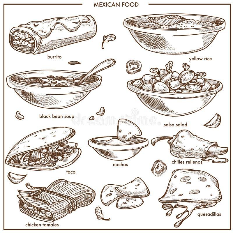 Vektorn för disk för mexicansk matkokkonst skissar den traditionella symboler för restaurangmeny stock illustrationer