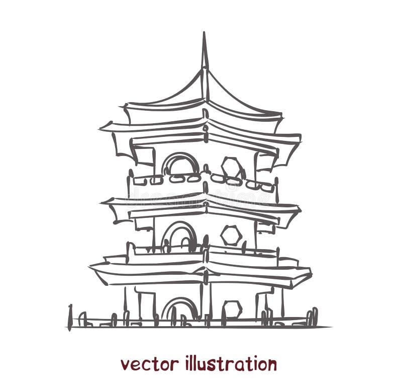Vektorn skissar av kinesisk pagod stock illustrationer