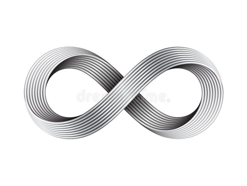 Vektoroändlighetstecken som göras av metallkablar Symbol för Mobius remsa vektor illustrationer
