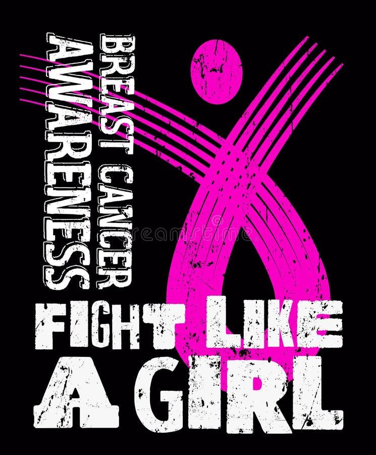 Vektorplakat für Brustkrebsbewusstsein lizenzfreie abbildung