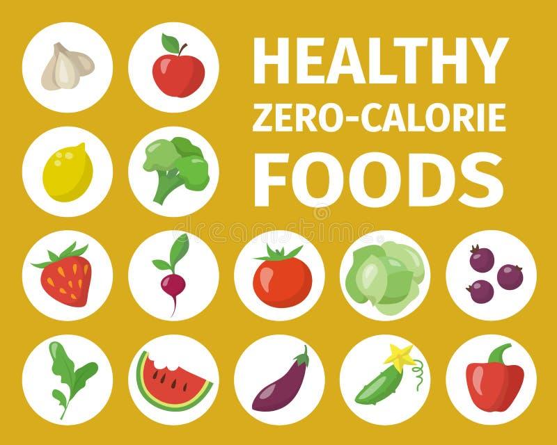 Vektorplakat oder -karte mit strengem Vegetarier und vegetarischer Nahrung lizenzfreie abbildung