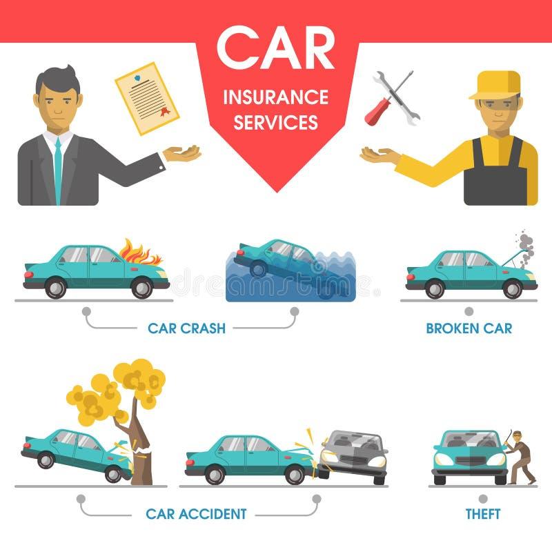 Vektorsamling av att försäkra fall av den kraschade bilen royaltyfri illustrationer