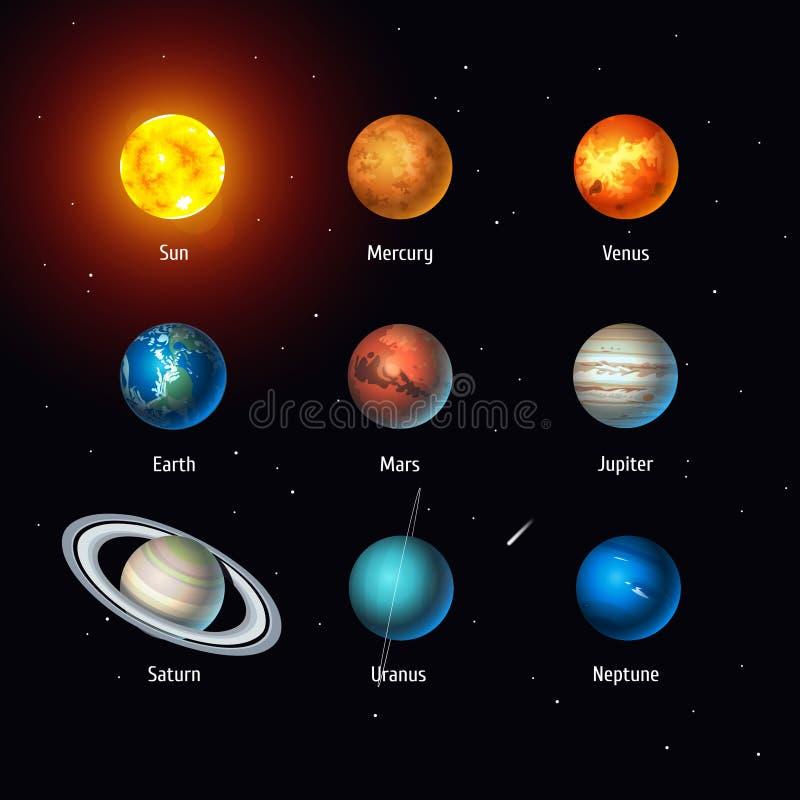 Vektorsatz Sonnensystemgegenstände Sun und Planeten auf Raumhintergrund lizenzfreie abbildung