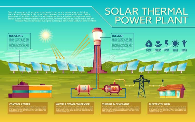 Vektorsolarenergieindustrie infographics Schablone stock abbildung