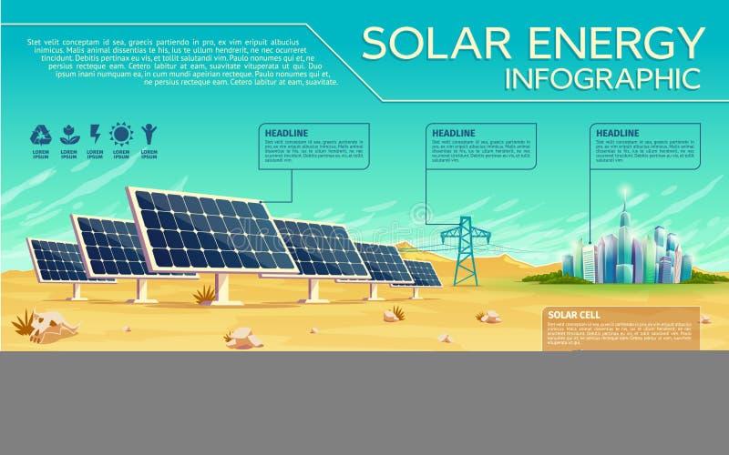 Vektorsolarenergieindustrie infographics Schablone lizenzfreie abbildung