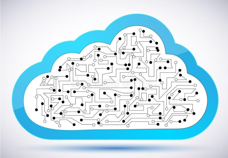 Vektorstromkreisbordcomputer-Wolkenhintergrund. stock abbildung