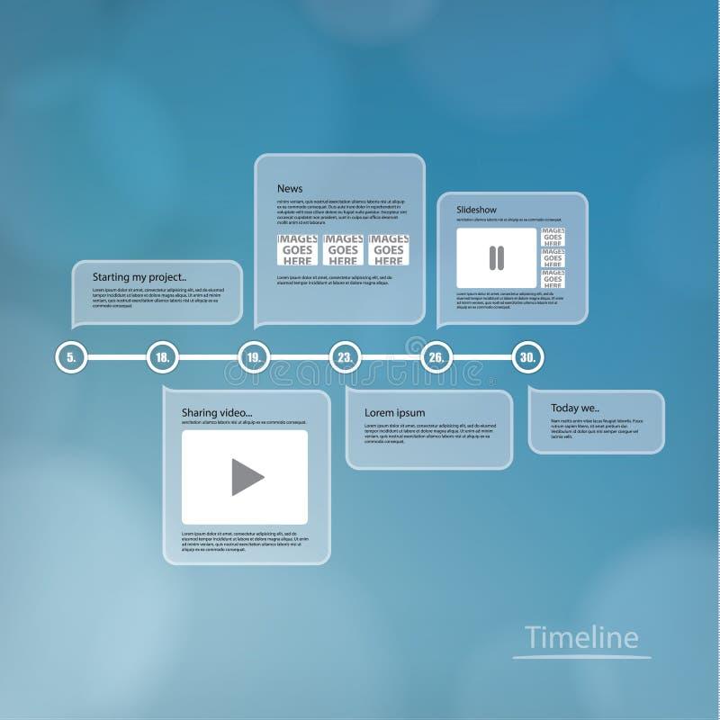 Vektortimelinemall. Orienteringen med mycket utrymme för ditt conten royaltyfri illustrationer