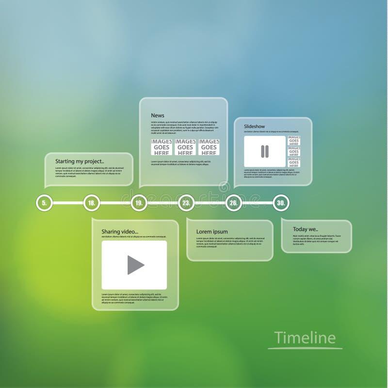 Vektortimelinemall. Orienteringen med mycket utrymme för ditt conten stock illustrationer