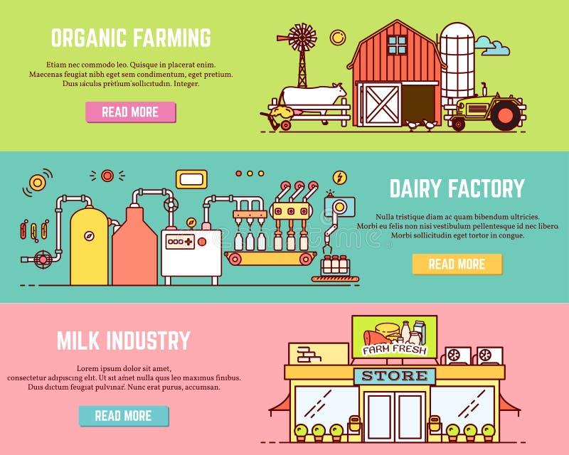Vektoruppsättningen av mjölkar processhorisontalbaner i linjär stil stock illustrationer